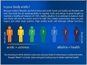 Learn about Acidic Health